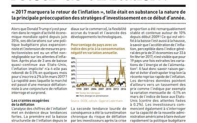Deux articles publiés dans investir.ch
